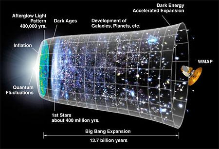 big_bang_1_450.jpg